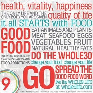 good food manifesto whole9
