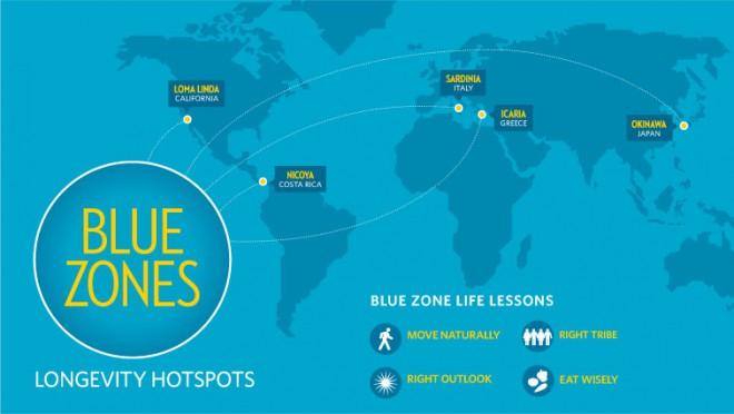 blue zones logetivity hotspots